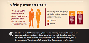 Infographic on Women CEOs of the last 10 years