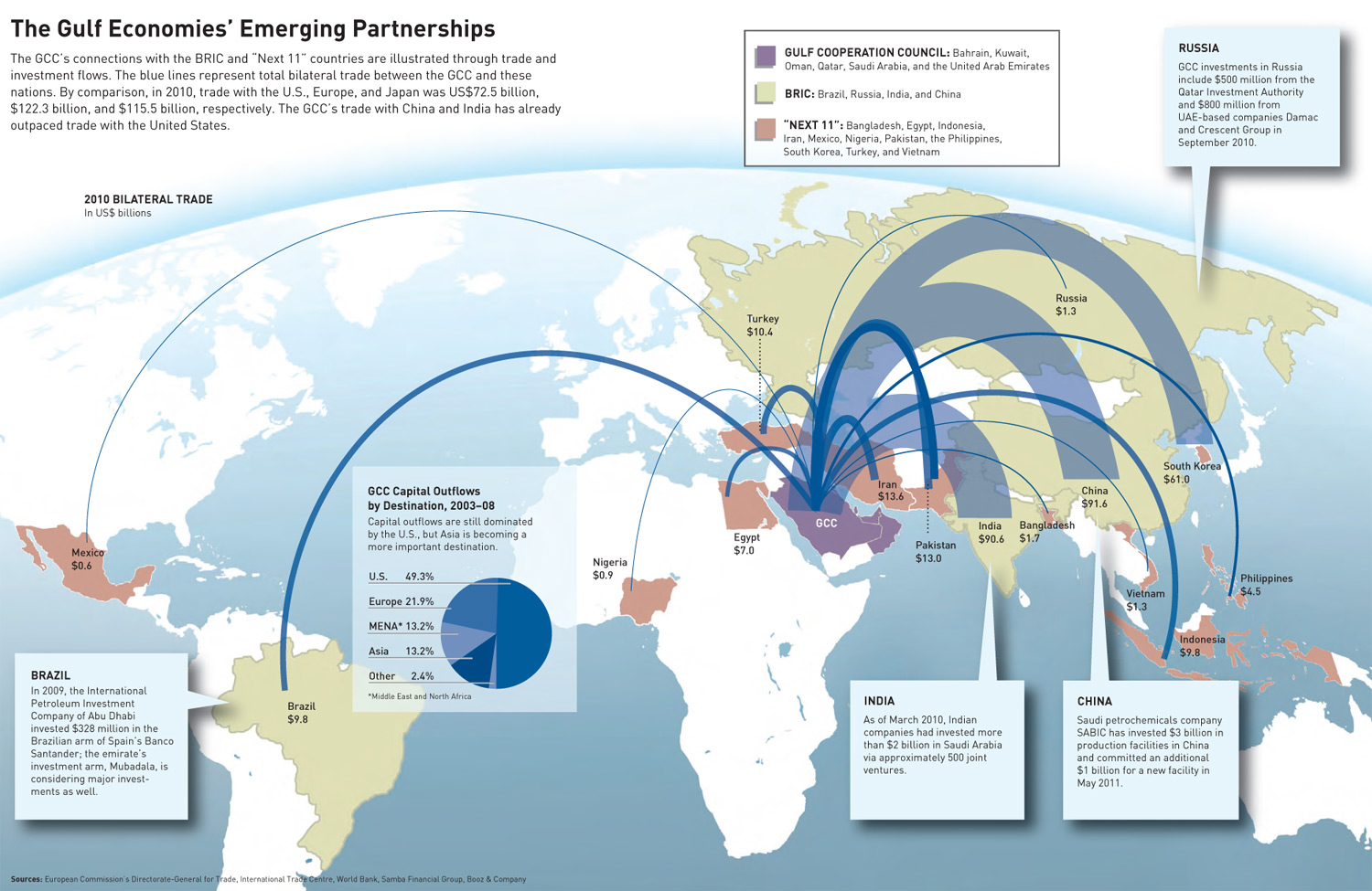The New Web Of World Trade - Us economy world trading map